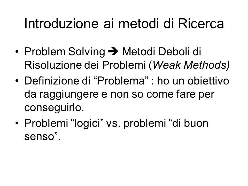 Introduzione ai metodi di Ricerca Problem Solving Metodi Deboli di Risoluzione dei Problemi (Weak Methods) Definizione di Problema : ho un obiettivo d