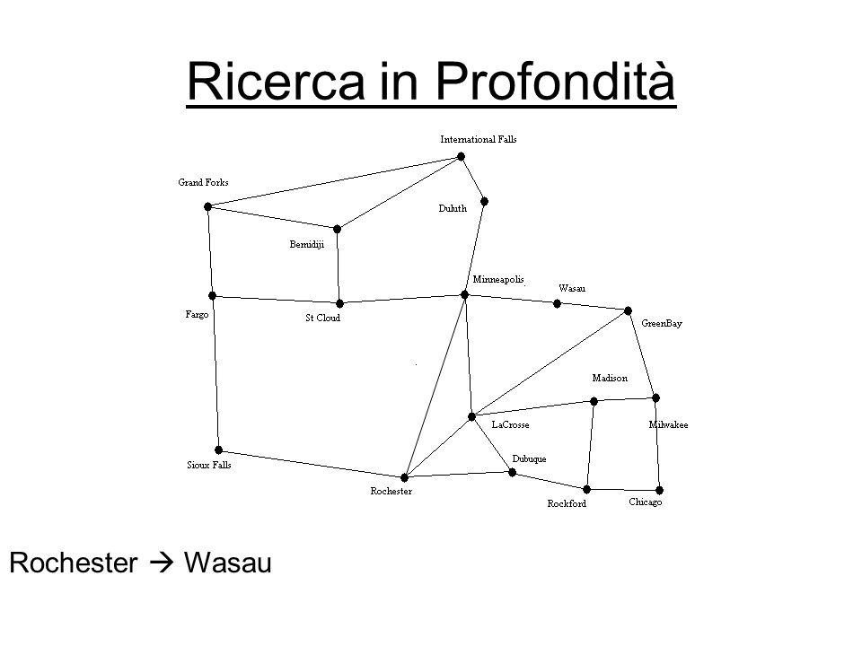 Ricerca in Profondità Rochester Wasau