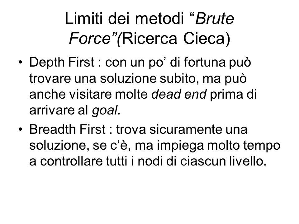 Limiti dei metodi Brute Force(Ricerca Cieca) Depth First : con un po di fortuna può trovare una soluzione subito, ma può anche visitare molte dead end