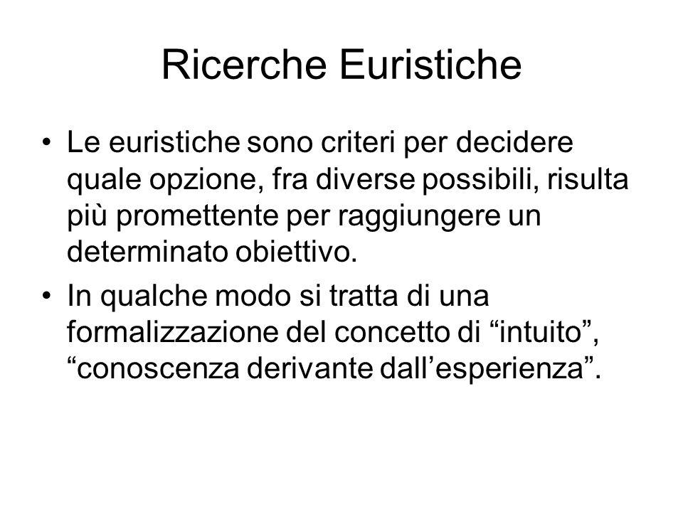 Ricerche Euristiche Le euristiche sono criteri per decidere quale opzione, fra diverse possibili, risulta più promettente per raggiungere un determina