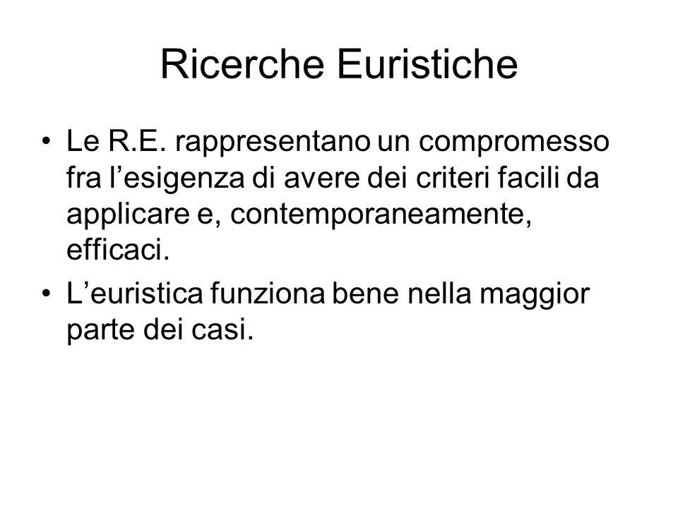 Ricerche Euristiche Le R.E. rappresentano un compromesso fra lesigenza di avere dei criteri facili da applicare e, contemporaneamente, efficaci. Leuri