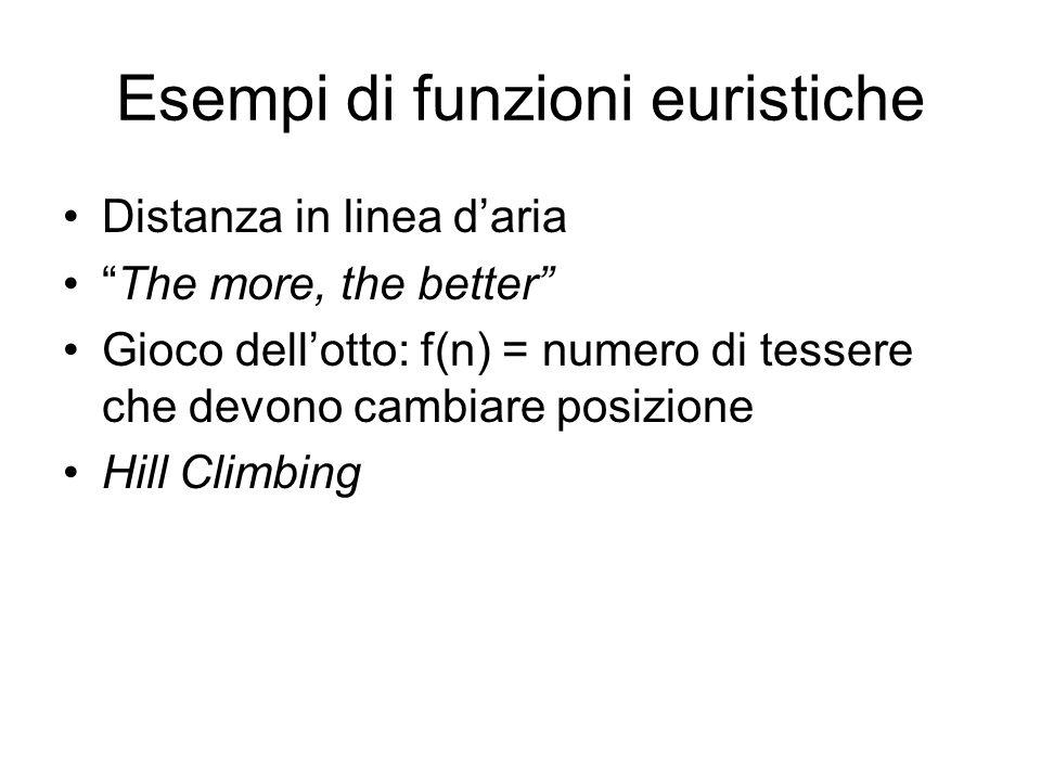 Esempi di funzioni euristiche Distanza in linea daria The more, the better Gioco dellotto: f(n) = numero di tessere che devono cambiare posizione Hill