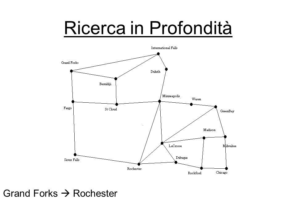 Ricerca in Profondità Grand Forks Rochester