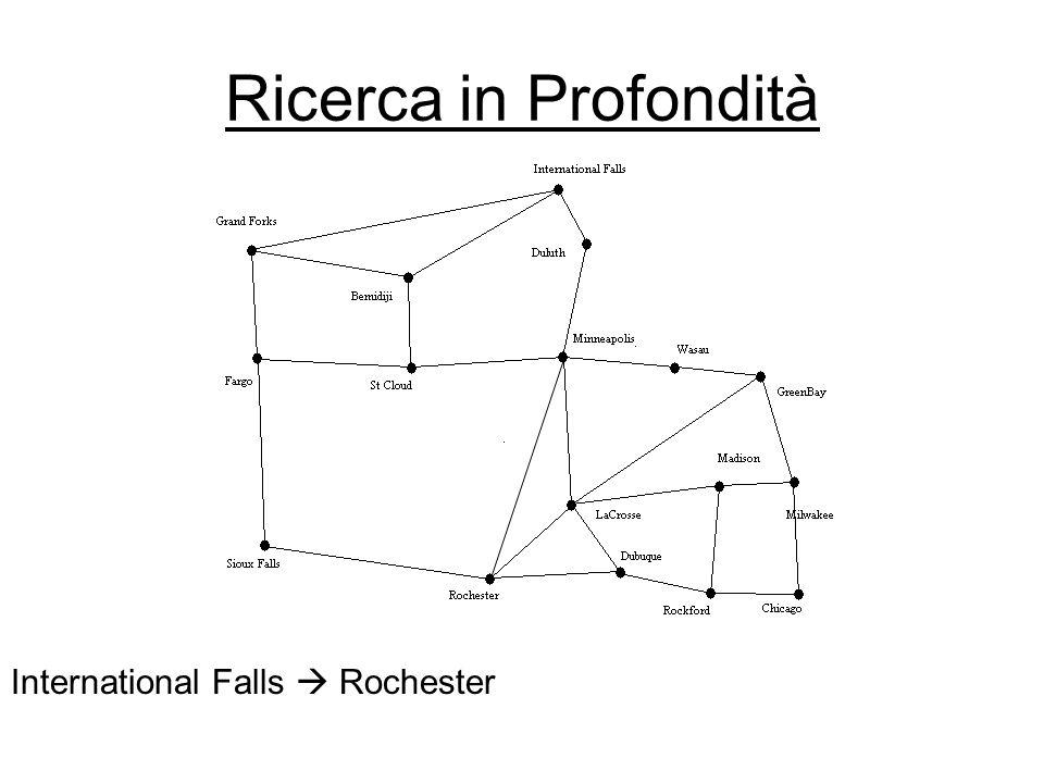 Ricerca in Profondità International Falls Rochester