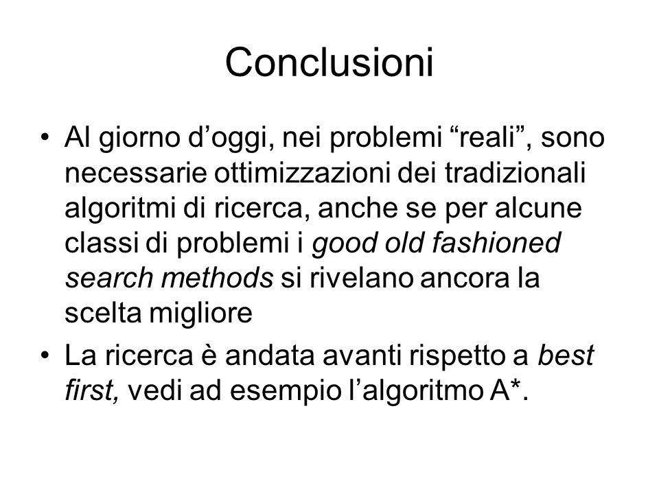 Conclusioni Al giorno doggi, nei problemi reali, sono necessarie ottimizzazioni dei tradizionali algoritmi di ricerca, anche se per alcune classi di p