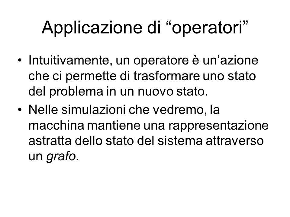 Applicazione di operatori Intuitivamente, un operatore è unazione che ci permette di trasformare uno stato del problema in un nuovo stato. Nelle simul