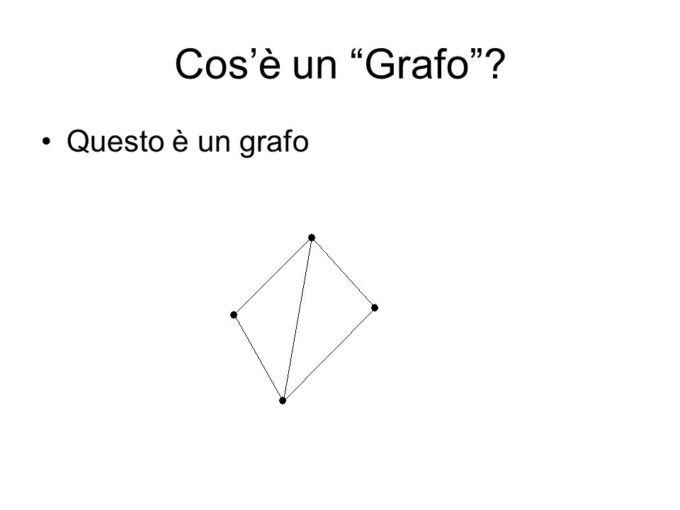 Cosè un Grafo? Questo è un grafo