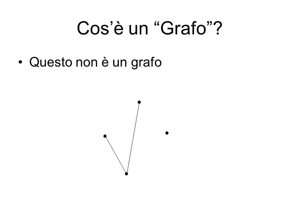 Cosè un Grafo? Questo non è un grafo