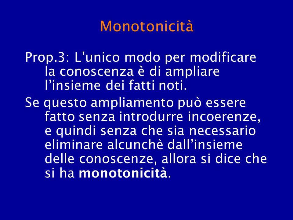 Monotonicità Prop.3: Lunico modo per modificare la conoscenza è di ampliare linsieme dei fatti noti. Se questo ampliamento può essere fatto senza intr