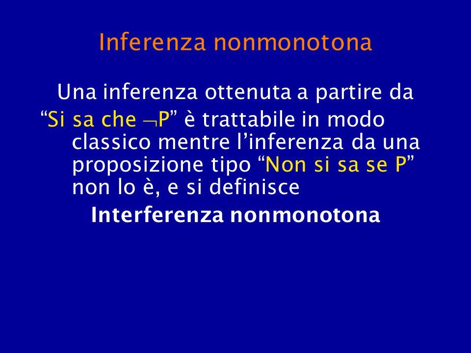Inferenza nonmonotona Una inferenza ottenuta a partire da Si sa che P è trattabile in modo classico mentre linferenza da una proposizione tipo Non si