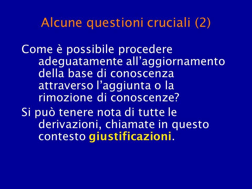 Alcune questioni cruciali (2) Come è possibile procedere adeguatamente allaggiornamento della base di conoscenza attraverso laggiunta o la rimozione d