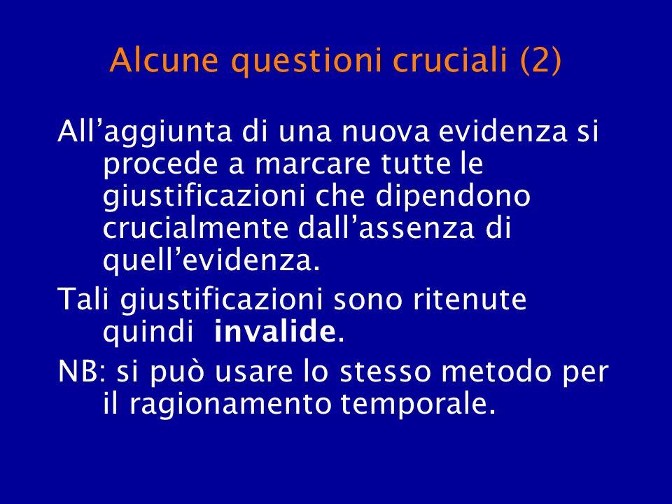 Alcune questioni cruciali (2) Allaggiunta di una nuova evidenza si procede a marcare tutte le giustificazioni che dipendono crucialmente dallassenza d