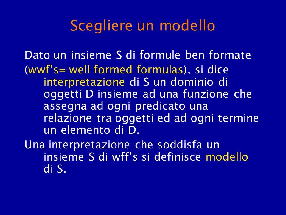 Scegliere un modello Dato un insieme S di formule ben formate (wwfs= well formed formulas), si dice interpretazione di S un dominio di oggetti D insie