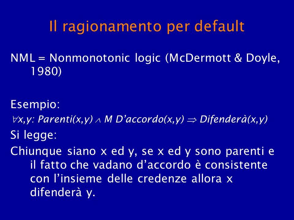 Il ragionamento per default NML = Nonmonotonic logic (McDermott & Doyle, 1980) Esempio: x,y: Parenti(x,y) M Daccordo(x,y) Difenderà(x,y) Si legge: Chi
