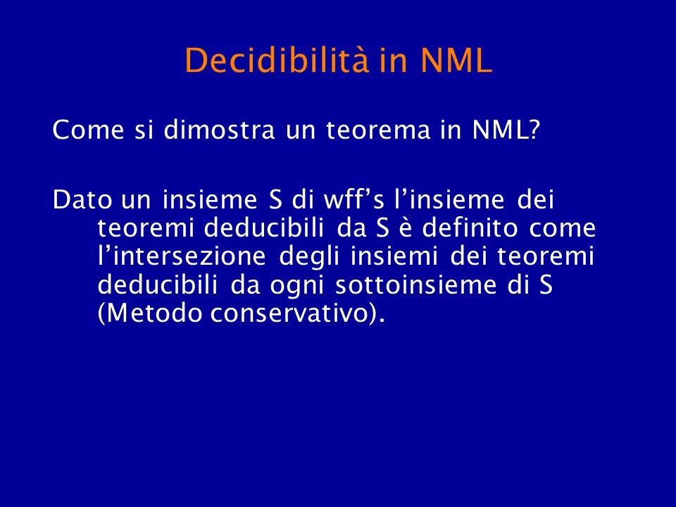 Decidibilità in NML Come si dimostra un teorema in NML? Dato un insieme S di wffs linsieme dei teoremi deducibili da S è definito come lintersezione d