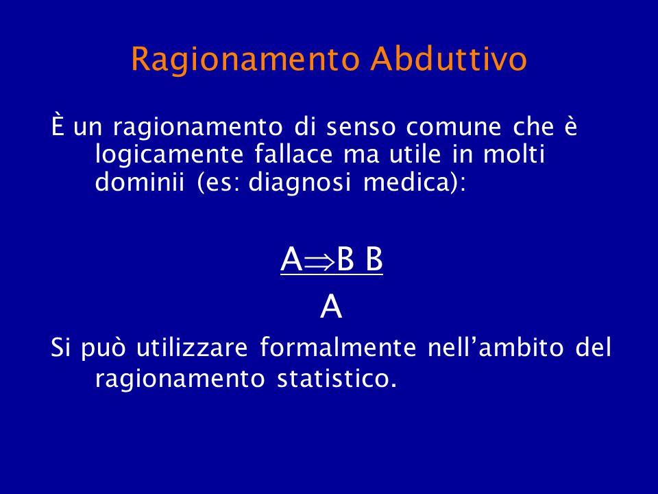 Ragionamento Abduttivo È un ragionamento di senso comune che è logicamente fallace ma utile in molti dominii (es: diagnosi medica): A B B A Si può uti