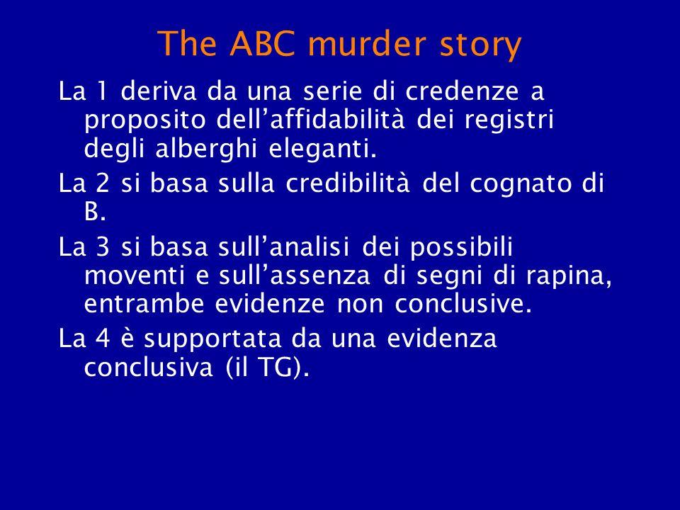 The ABC murder story La 1 deriva da una serie di credenze a proposito dellaffidabilità dei registri degli alberghi eleganti. La 2 si basa sulla credib