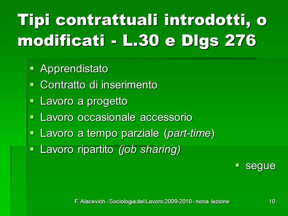 F. Alacevich - Sociologia del Lavoro 2009-2010 - nona lezione10 Tipi contrattuali introdotti, o modificati - L.30 e Dlgs 276 Apprendistato Apprendista