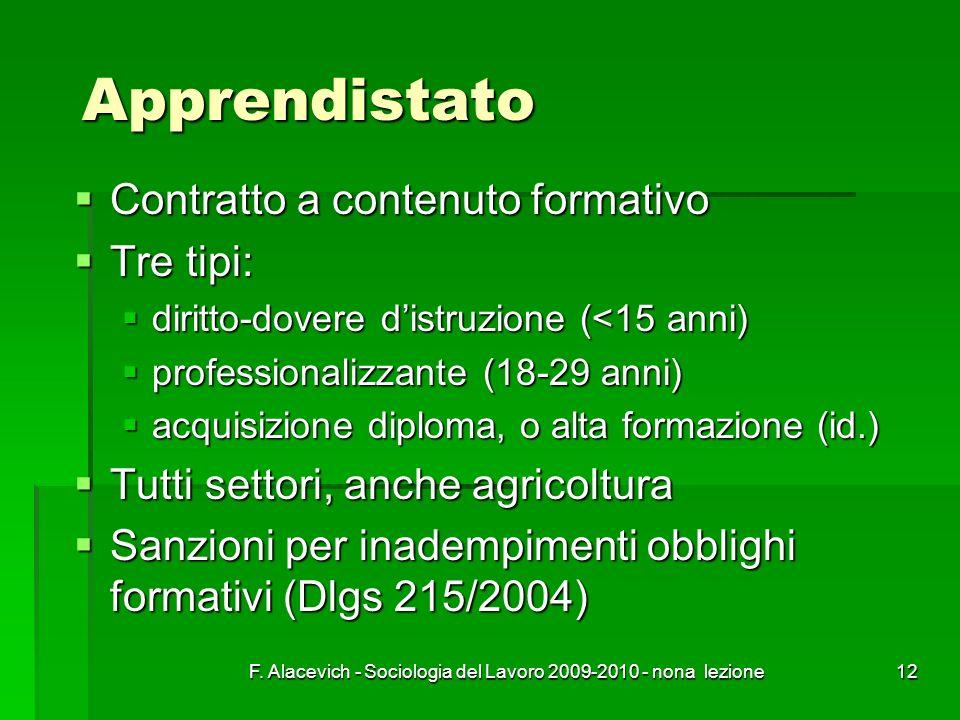 F. Alacevich - Sociologia del Lavoro 2009-2010 - nona lezione12 Apprendistato Contratto a contenuto formativo Contratto a contenuto formativo Tre tipi