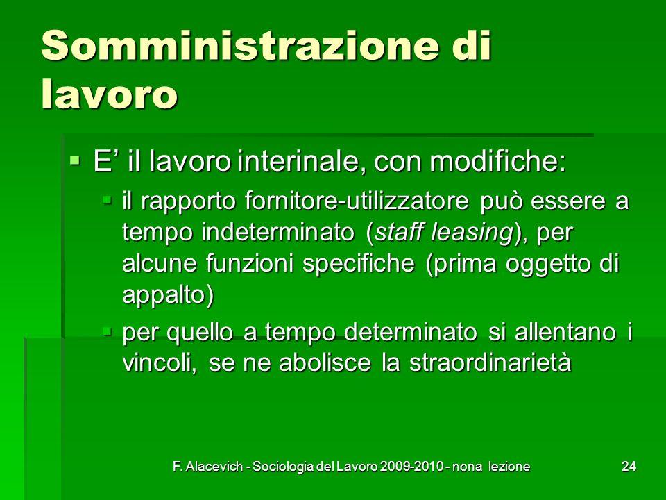F. Alacevich - Sociologia del Lavoro 2009-2010 - nona lezione24 Somministrazione di lavoro E il lavoro interinale, con modifiche: E il lavoro interina