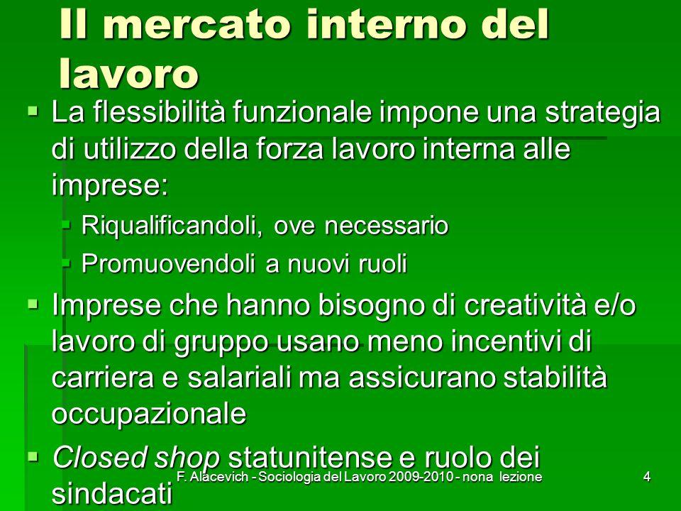 F. Alacevich - Sociologia del Lavoro 2009-2010 - nona lezione4 Il mercato interno del lavoro La flessibilità funzionale impone una strategia di utiliz