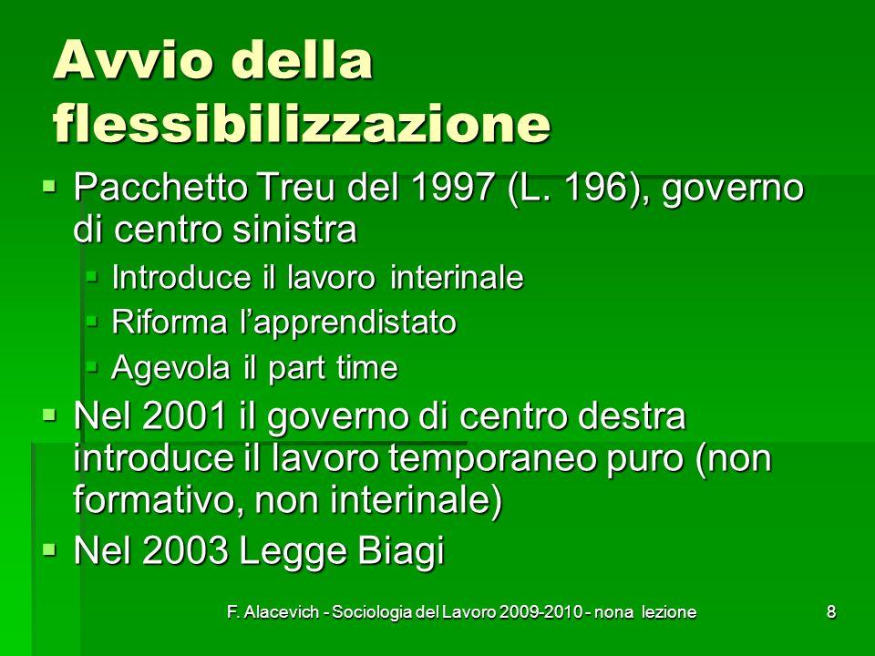 F. Alacevich - Sociologia del Lavoro 2009-2010 - nona lezione8 Avvio della flessibilizzazione Pacchetto Treu del 1997 (L. 196), governo di centro sini