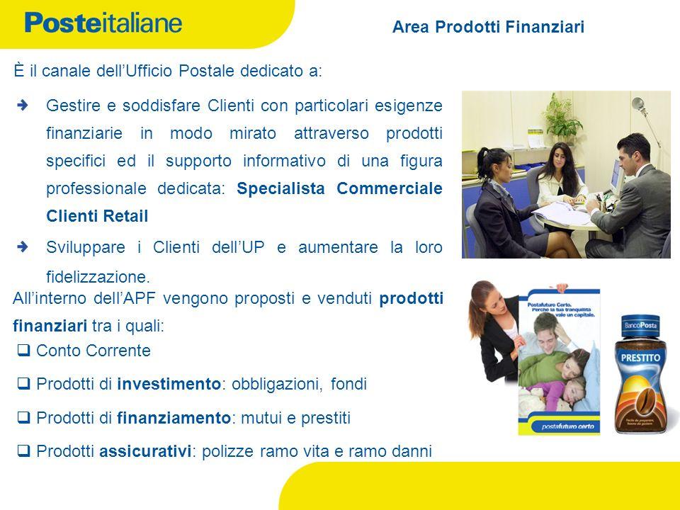 È il canale dellUfficio Postale dedicato a: Gestire e soddisfare Clienti con particolari esigenze finanziarie in modo mirato attraverso prodotti speci