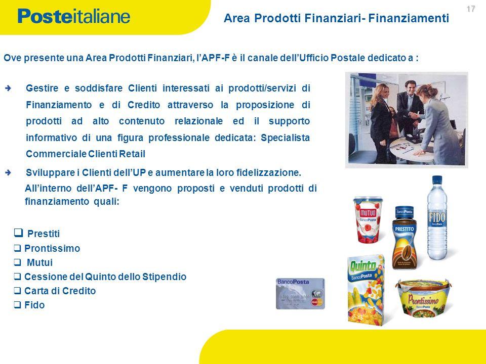 17 17 Ove presente una Area Prodotti Finanziari, lAPF-F è il canale dellUfficio Postale dedicato a : Gestire e soddisfare Clienti interessati ai prodo