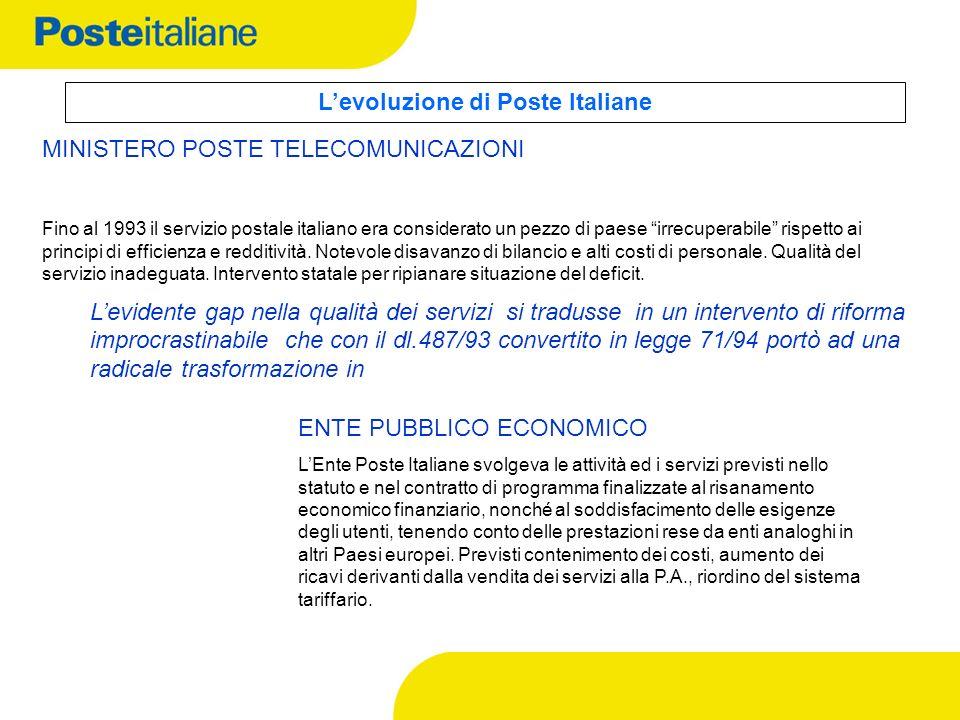 MINISTERO POSTE TELECOMUNICAZIONI Fino al 1993 il servizio postale italiano era considerato un pezzo di paese irrecuperabile rispetto ai principi di e