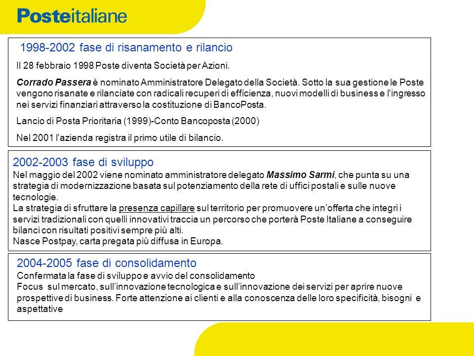 1998-2002 fase di risanamento e rilancio Il 28 febbraio 1998 Poste diventa Società per Azioni. Corrado Passera è nominato Amministratore Delegato dell