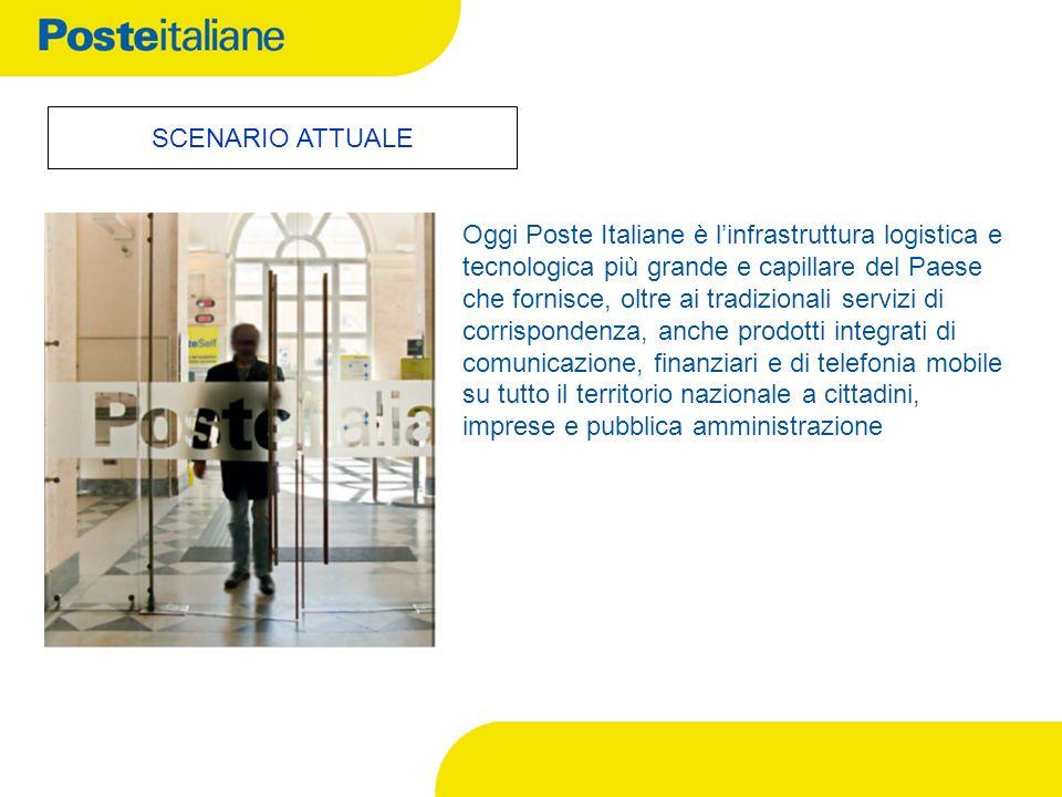 Oggi Poste Italiane è linfrastruttura logistica e tecnologica più grande e capillare del Paese che fornisce, oltre ai tradizionali servizi di corrispo