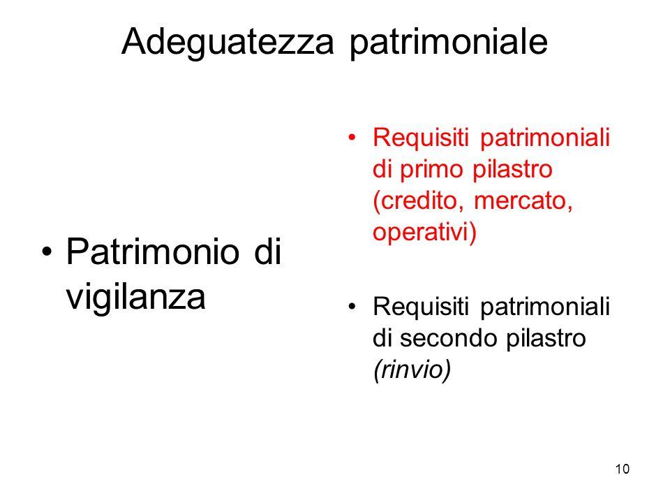 10 Adeguatezza patrimoniale Patrimonio di vigilanza Requisiti patrimoniali di primo pilastro (credito, mercato, operativi) Requisiti patrimoniali di s