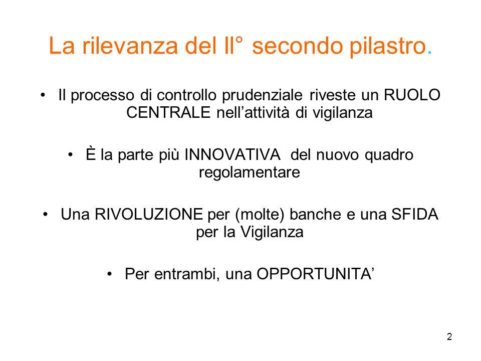 2 La rilevanza del Il° secondo pilastro. Il processo di controllo prudenziale riveste un RUOLO CENTRALE nellattività di vigilanza È la parte più INNOV