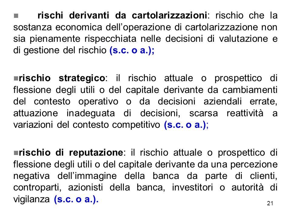 21 rischi derivanti da cartolarizzazioni: rischio che la sostanza economica delloperazione di cartolarizzazione non sia pienamente rispecchiata nelle