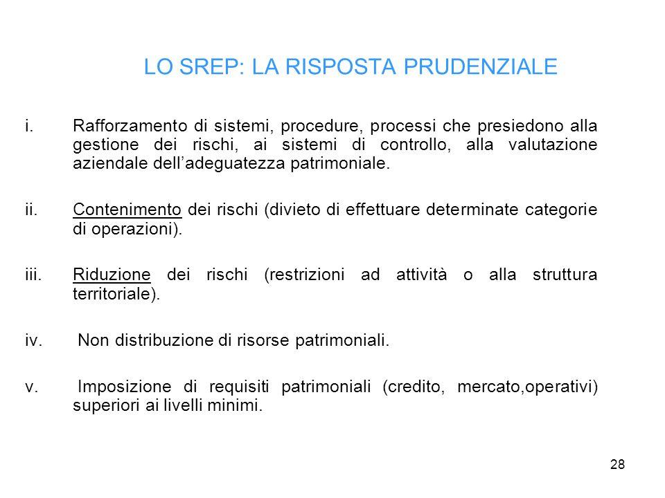 28 LO SREP: LA RISPOSTA PRUDENZIALE i.Rafforzamento di sistemi, procedure, processi che presiedono alla gestione dei rischi, ai sistemi di controllo,