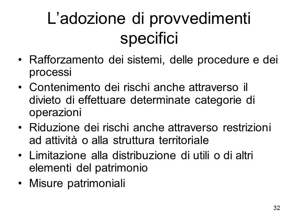 32 Ladozione di provvedimenti specifici Rafforzamento dei sistemi, delle procedure e dei processi Contenimento dei rischi anche attraverso il divieto