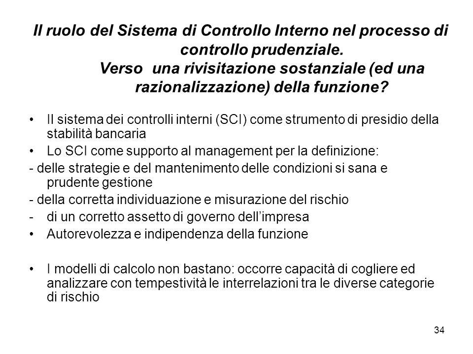 34 Il ruolo del Sistema di Controllo Interno nel processo di controllo prudenziale. Verso una rivisitazione sostanziale (ed una razionalizzazione) del
