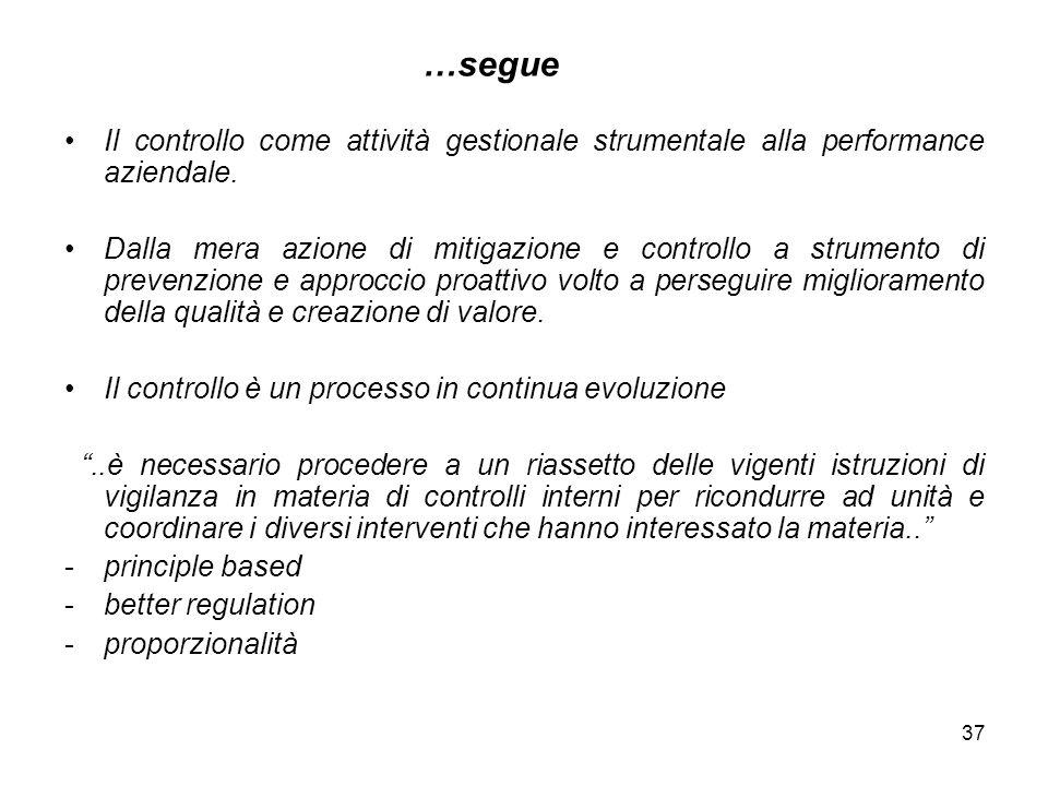 37 …segue Il controllo come attività gestionale strumentale alla performance aziendale. Dalla mera azione di mitigazione e controllo a strumento di pr