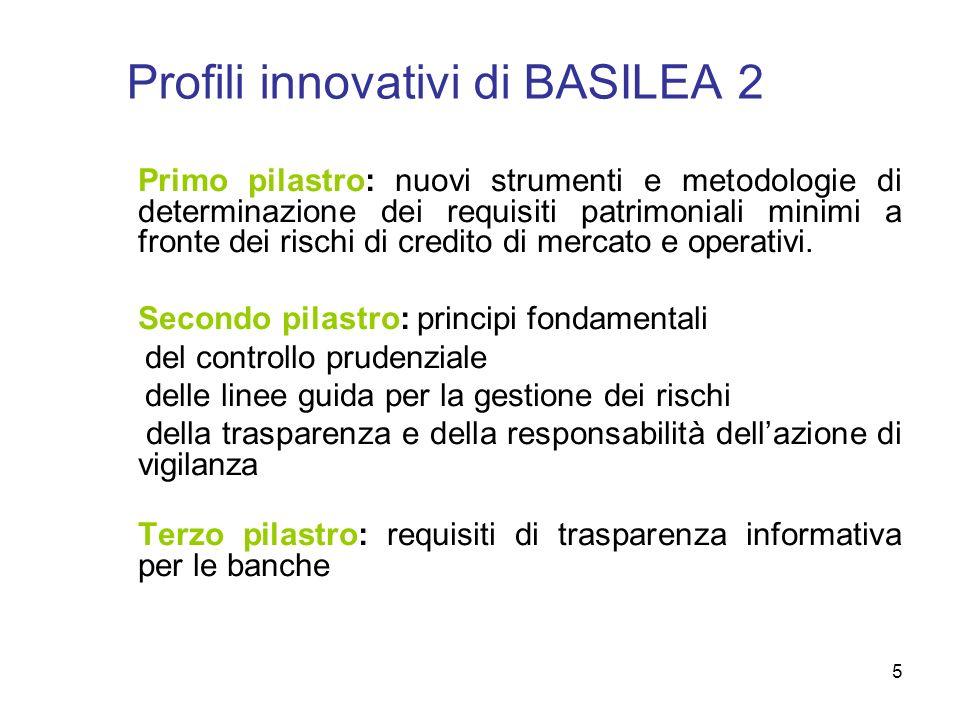 5 Profili innovativi di BASILEA 2 Primo pilastro: nuovi strumenti e metodologie di determinazione dei requisiti patrimoniali minimi a fronte dei risch