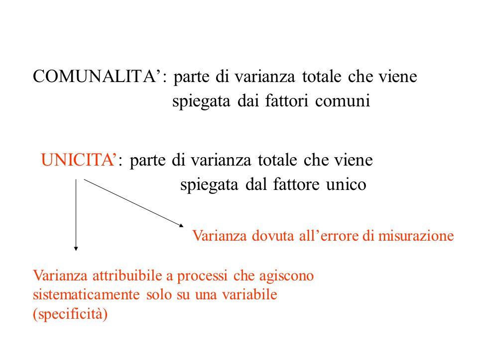 COMUNALITA: parte di varianza totale che viene spiegata dai fattori comuni UNICITA: parte di varianza totale che viene spiegata dal fattore unico Vari