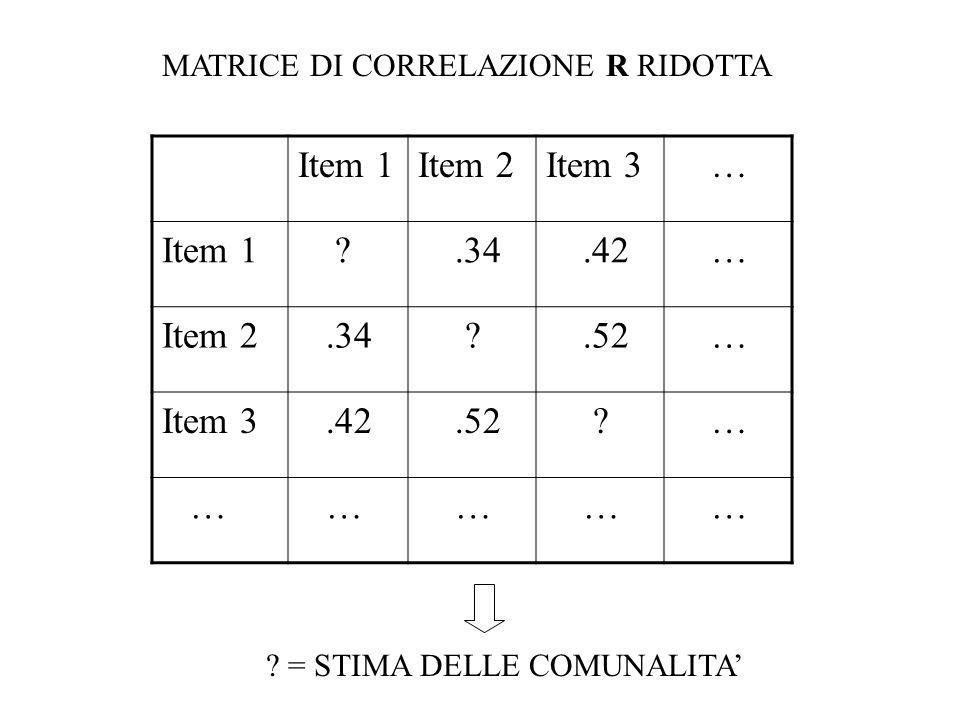 Item 1Item 2Item 3 … Item 1 ?.34.42 … Item 2.34 ?.52 … Item 3.42.52 ? … … … … … … MATRICE DI CORRELAZIONE R RIDOTTA ? = STIMA DELLE COMUNALITA