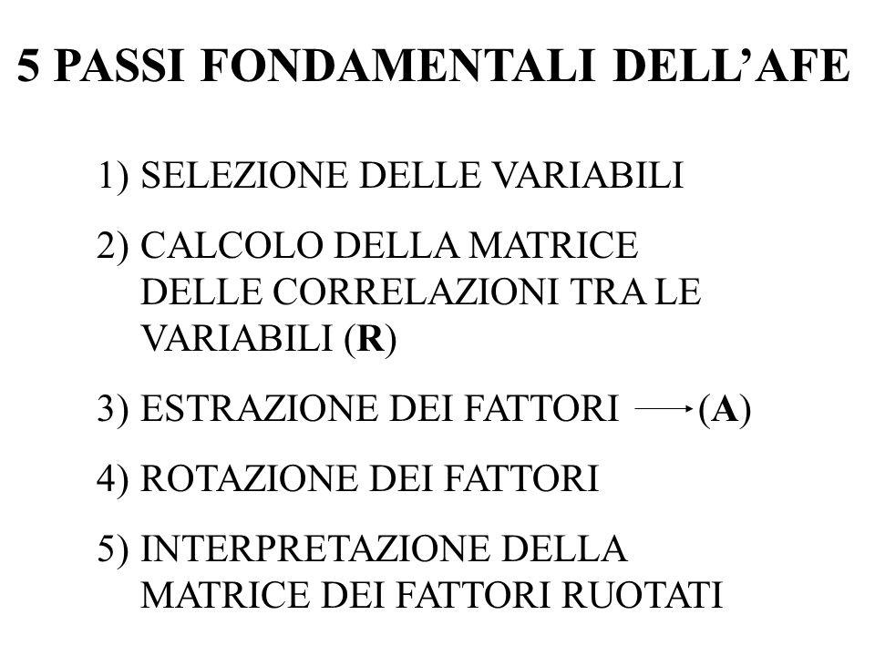 5 PASSI FONDAMENTALI DELLAFE 1)SELEZIONE DELLE VARIABILI 2)CALCOLO DELLA MATRICE DELLE CORRELAZIONI TRA LE VARIABILI (R) 3)ESTRAZIONE DEI FATTORI (A)