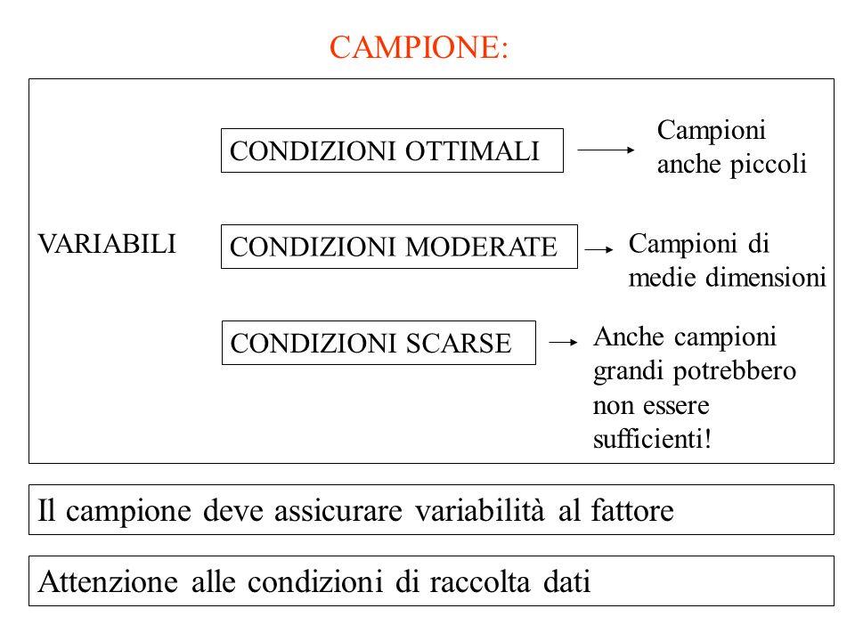 CAMPIONE: Campioni di medie dimensioni Il campione deve assicurare variabilità al fattore VARIABILI CONDIZIONI OTTIMALI CONDIZIONI MODERATE CONDIZIONI