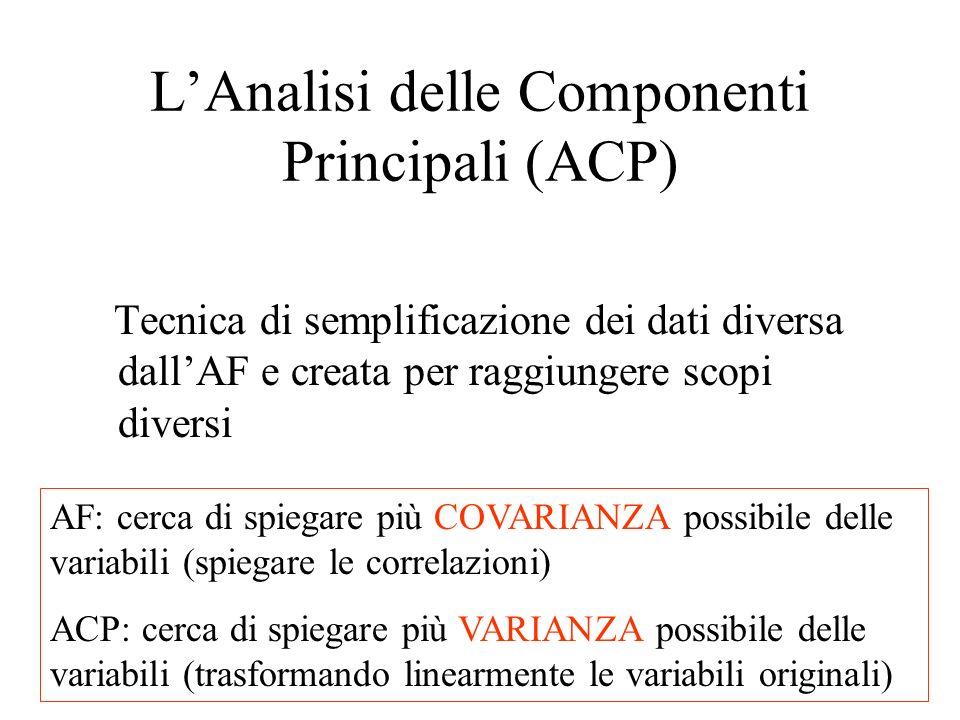 LAnalisi delle Componenti Principali (ACP) Tecnica di semplificazione dei dati diversa dallAF e creata per raggiungere scopi diversi AF: cerca di spie