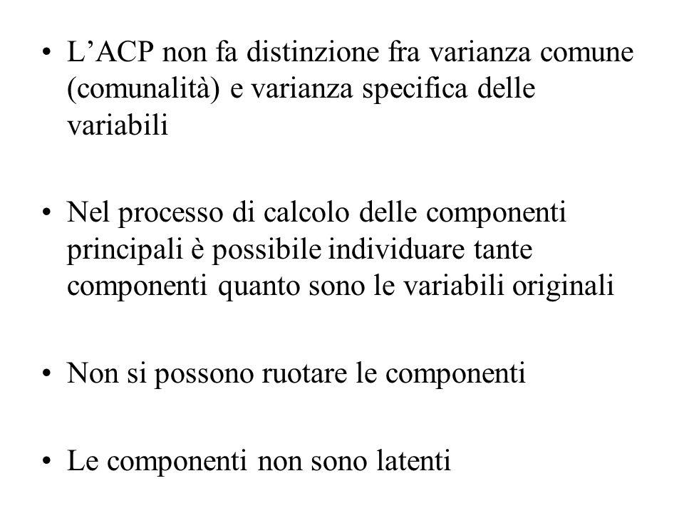 LACP non fa distinzione fra varianza comune (comunalità) e varianza specifica delle variabili Nel processo di calcolo delle componenti principali è po