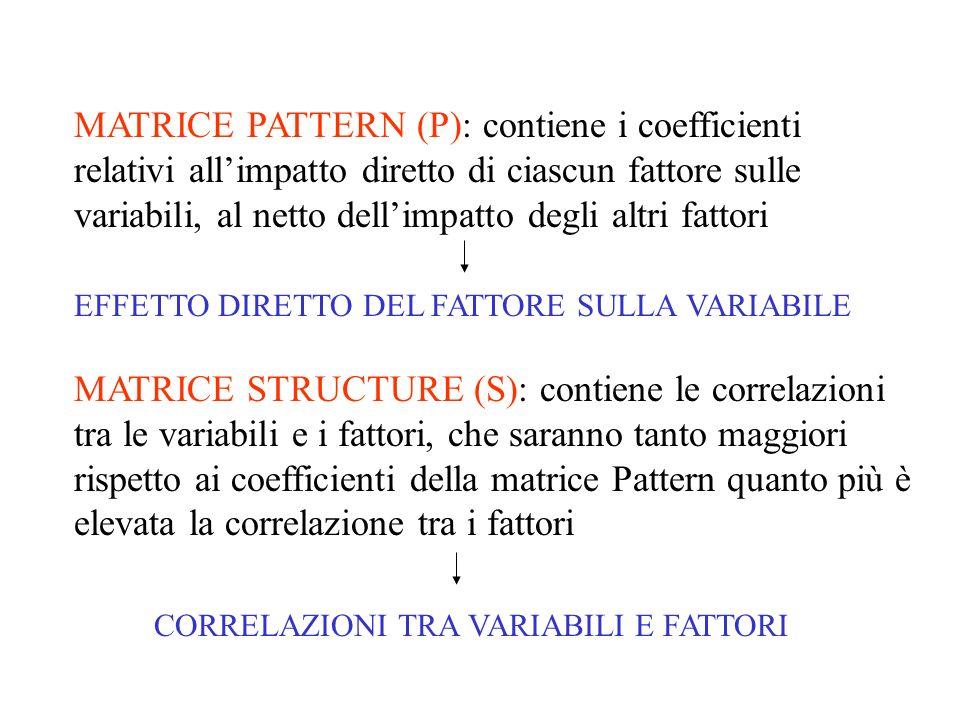 MATRICE PATTERN (P): contiene i coefficienti relativi allimpatto diretto di ciascun fattore sulle variabili, al netto dellimpatto degli altri fattori