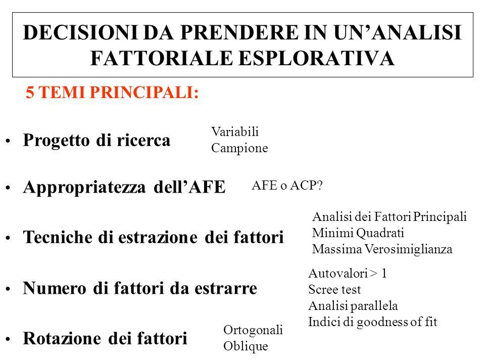 DECISIONI DA PRENDERE IN UNANALISI FATTORIALE ESPLORATIVA Variabili Campione AFE o ACP? Analisi dei Fattori Principali Minimi Quadrati Massima Verosim