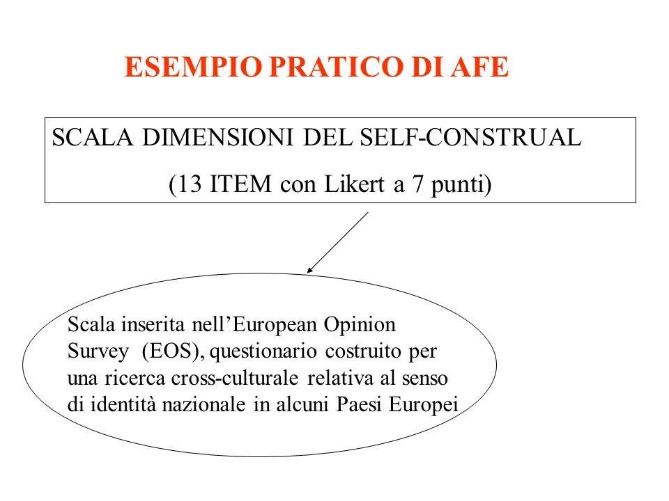 ESEMPIO PRATICO DI AFE SCALA DIMENSIONI DEL SELF-CONSTRUAL (13 ITEM con Likert a 7 punti) Scala inserita nellEuropean Opinion Survey (EOS), questionar