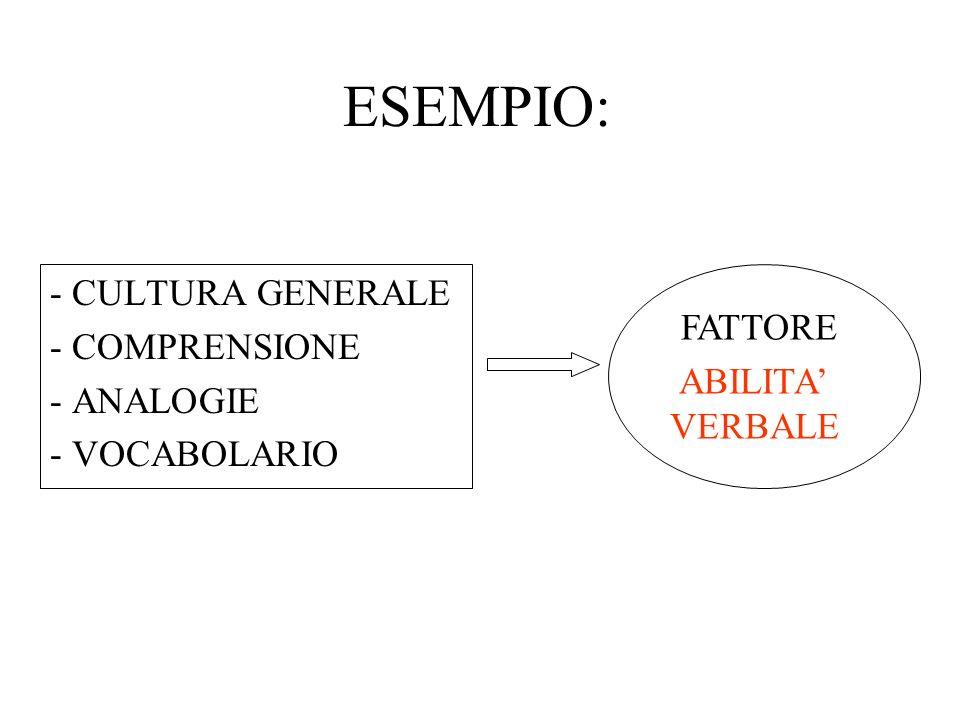 - CULTURA GENERALE - COMPRENSIONE - ANALOGIE - VOCABOLARIO FATTORE ABILITA VERBALE ESEMPIO: