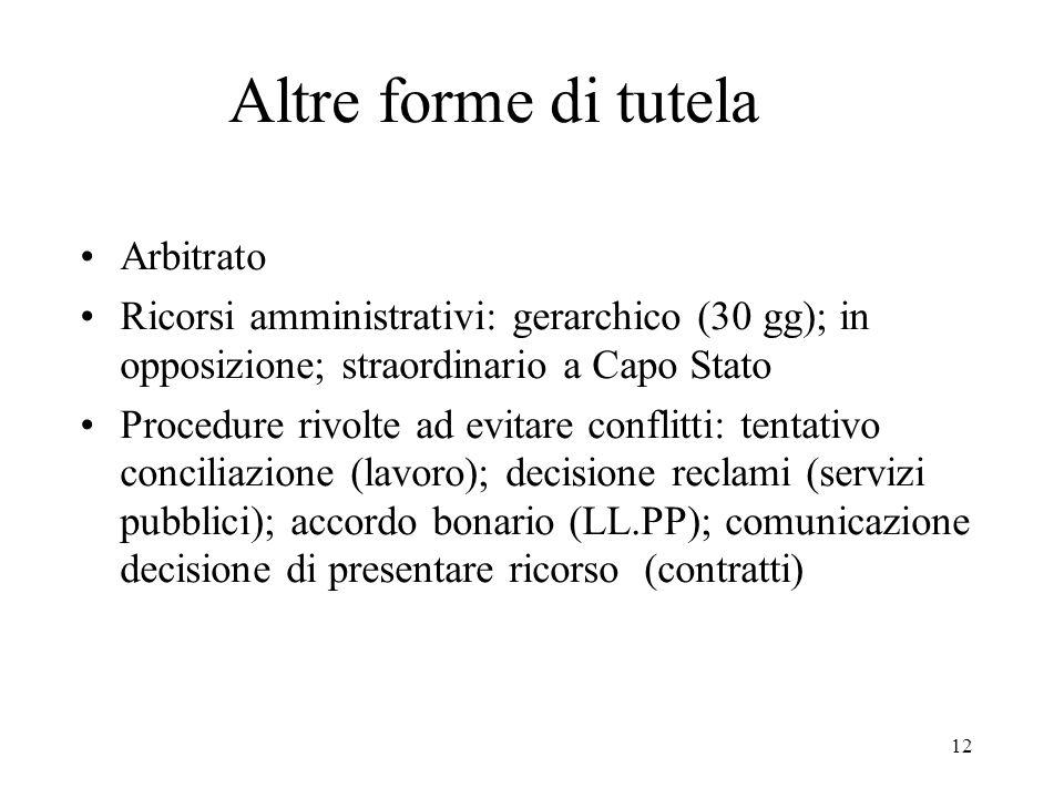 12 Altre forme di tutela Arbitrato Ricorsi amministrativi: gerarchico (30 gg); in opposizione; straordinario a Capo Stato Procedure rivolte ad evitare
